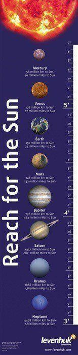 Reach for the Sun Levenhuk Growth Chart